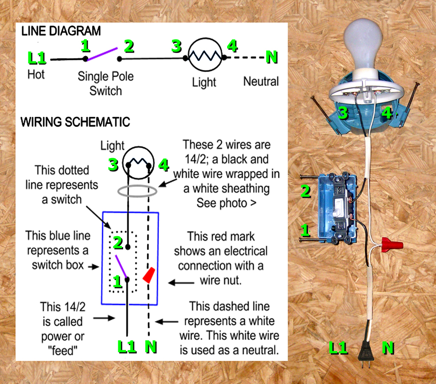 Single Pole Switch Wiring Methods electrician101 – Light Pull Switch Wiring Diagram